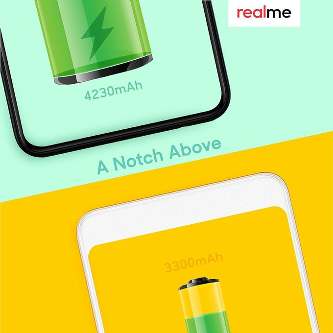 Realme 2 next sale date, Price in India, Full Specifications & Features.